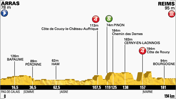 tdf stage 6