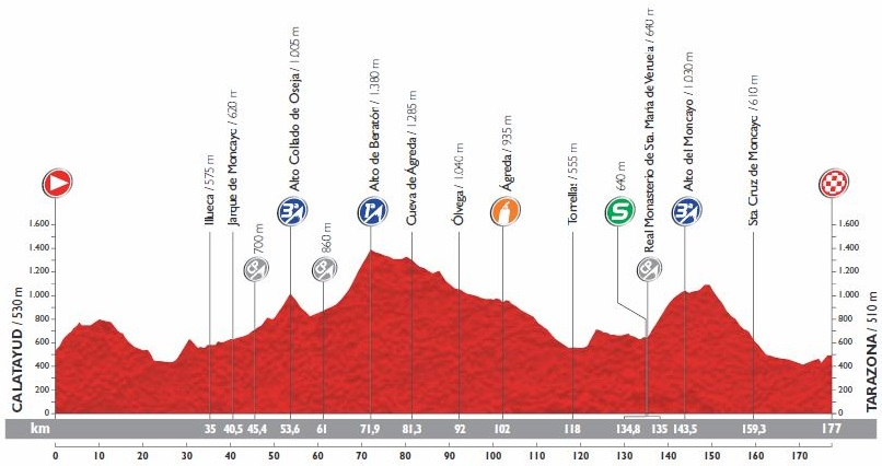 vuelta_stage13.JPG