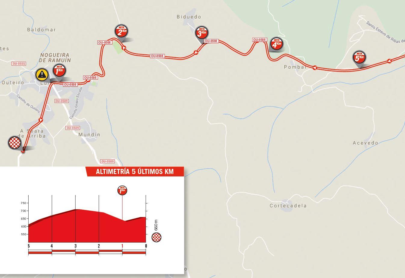 Vuelta a España | C-Cycling | Stage 11